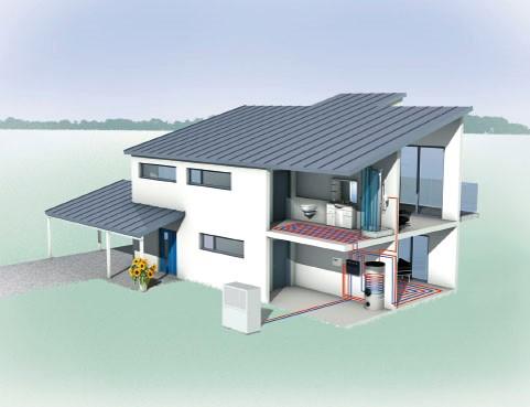 Тепловые насосы для отопления дома - как выбрать?